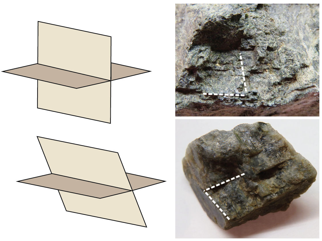 Two planes of cleavage. Upper left: two planes at 90 degrees. Lower left: two planes not at 90 degrees. Upper right: pyroxene (diopside) with the edges of planes marked with dashed lines. Lower right: plagioclase felspar with the edges of planes marked. [KP]