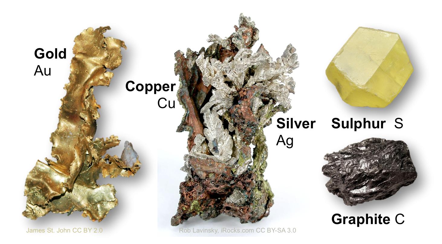 Figure 5.13 Native minerals include gold, silver, copper, sulphur, and graphite.